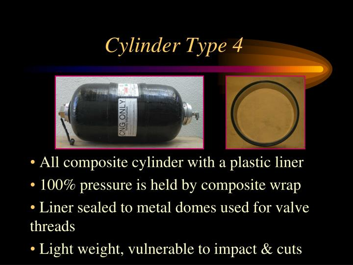 Cylinder Type 4
