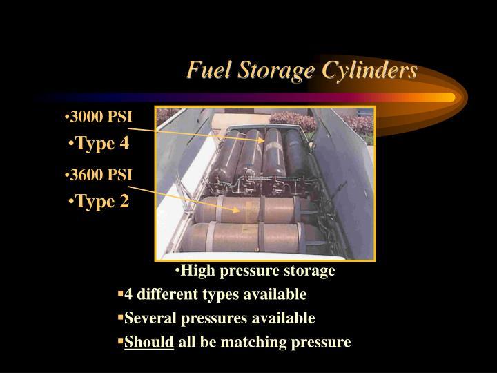 Fuel Storage Cylinders