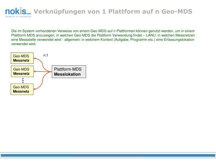 Verknüpfungen von 1 Plattform auf n Geo-MDS
