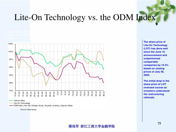 Lite-On Technology vs. the ODM Index