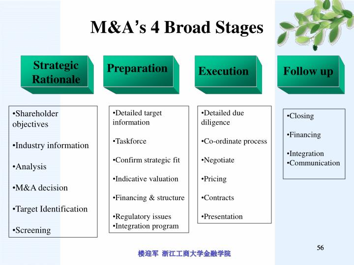 M&A's 4 Broad Stages
