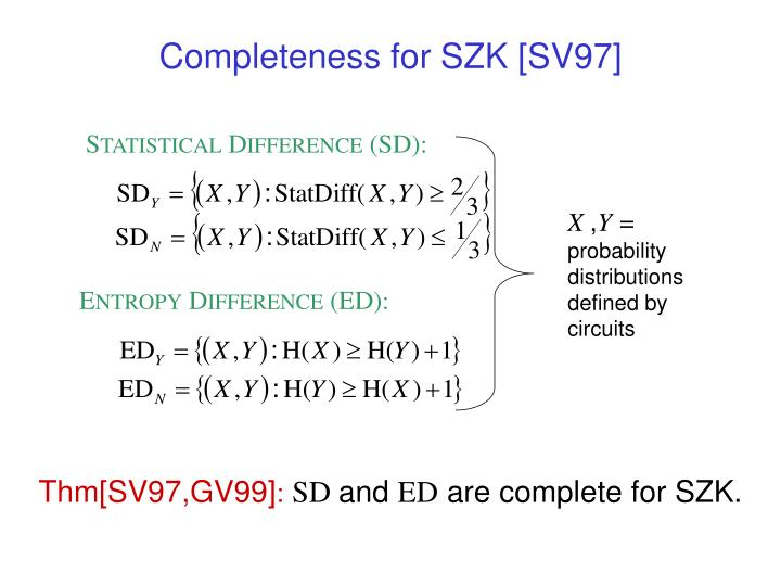 Completeness for SZK [SV97]