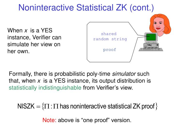 Noninteractive Statistical ZK (cont.)