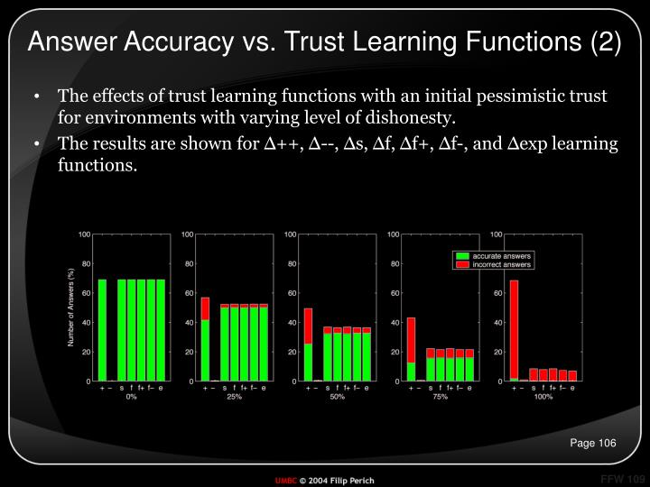 Answer Accuracy vs. Trust Learning Functions (2)