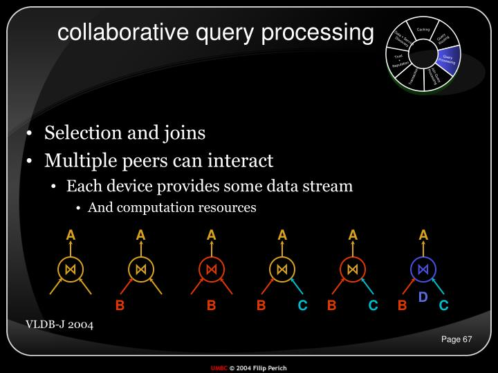 collaborative query processing         .