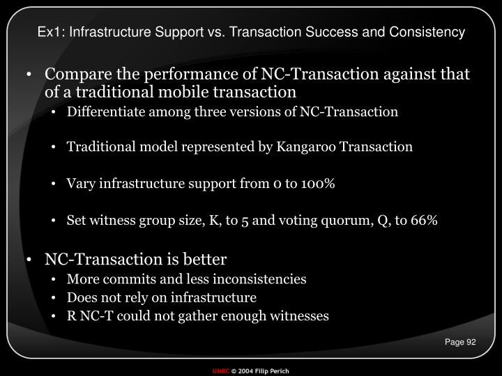 Ex1: Infrastructure Support vs. Transaction Success and Consistency