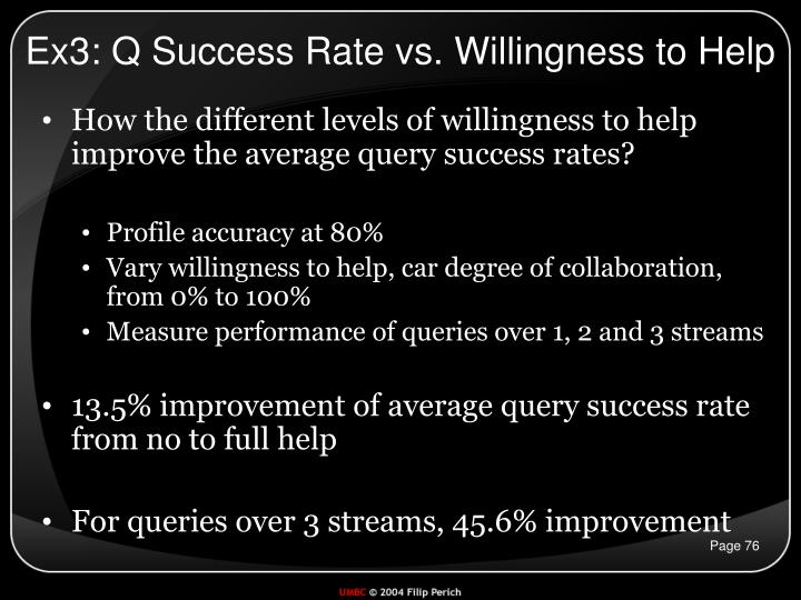 Ex3: Q Success Rate vs. Willingness to Help