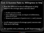 ex3 q success rate vs willingness to help