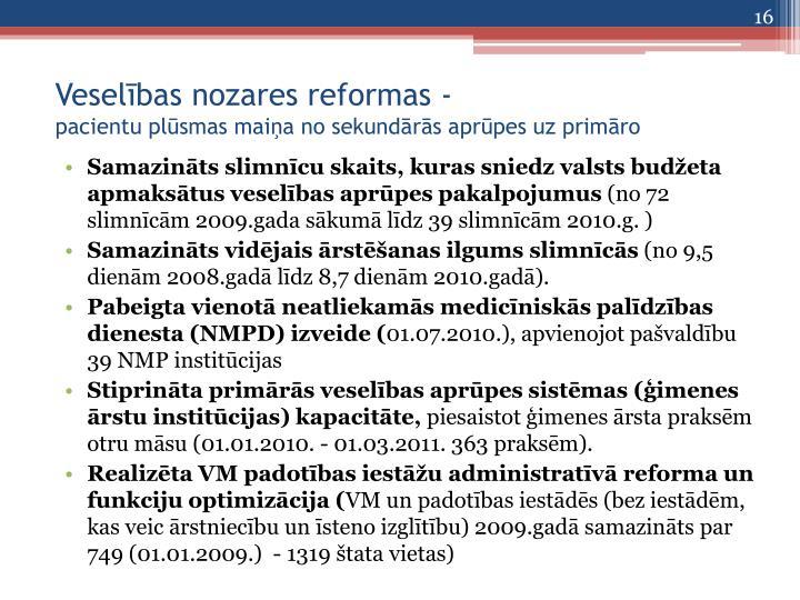 Veselības nozares reformas -