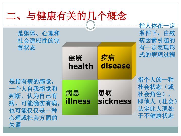 二、与健康有关的几个概念