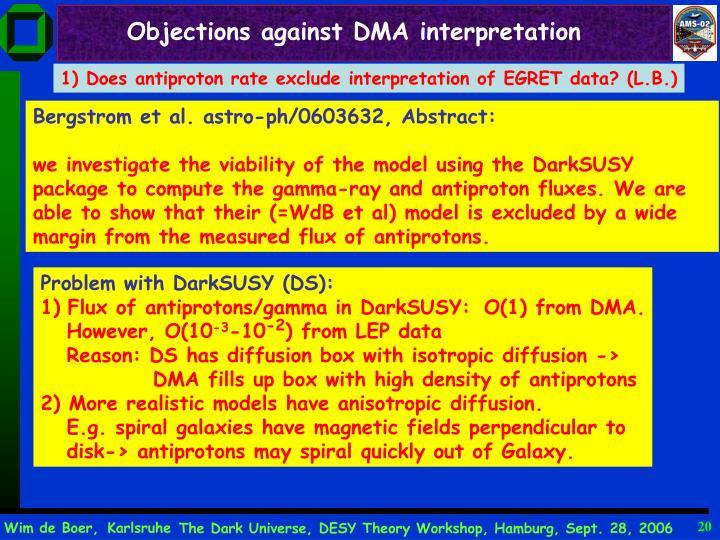 Objections against DMA interpretation