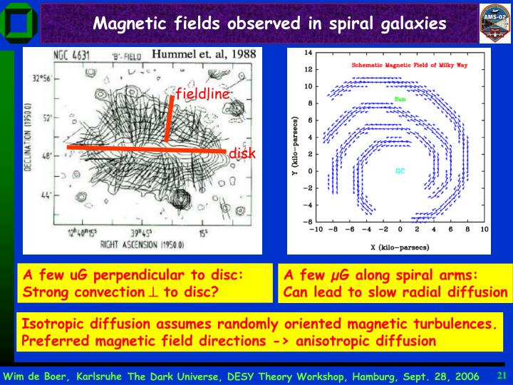 Magnetic fields observed in spiral galaxies