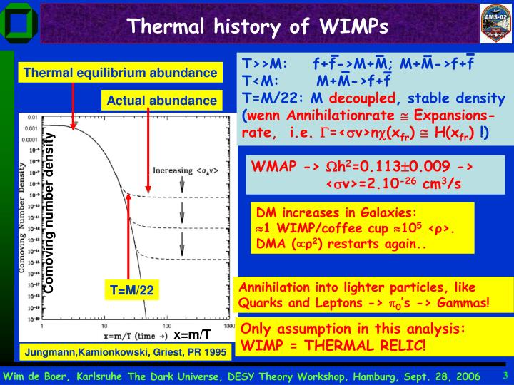 Thermal history of wimps