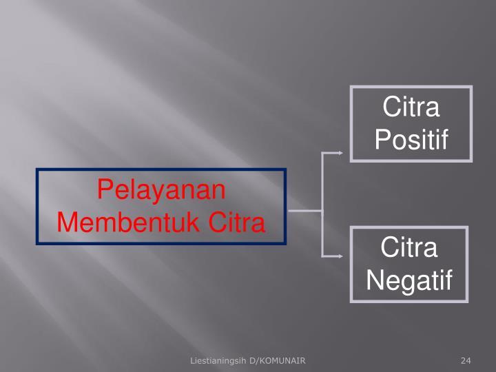 Citra Positif
