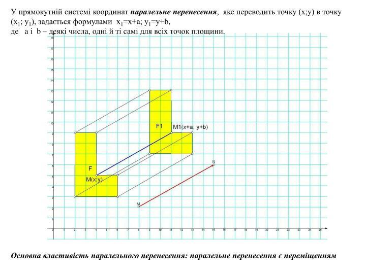 У прямокутній системі координат