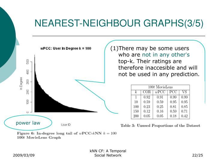 NEAREST-NEIGHBOUR GRAPHS(3/5)