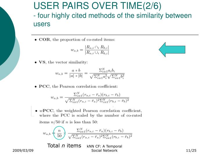 USER PAIRS OVER TIME(2/6)