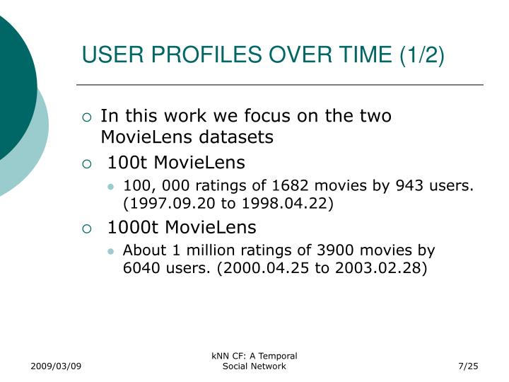 USER PROFILES OVER TIME (1/2)
