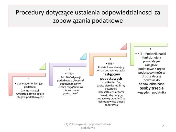 Procedury dotyczące ustalenia odpowiedzialności za zobowiązania podatkowe