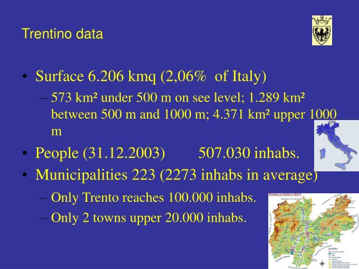 Trentino data
