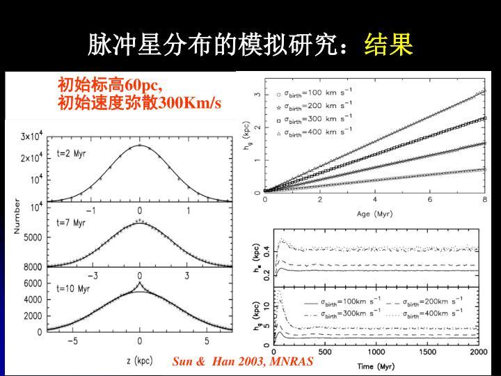 脉冲星分布的模拟研究: