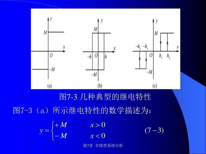 图7-3 几种典型的继电特性