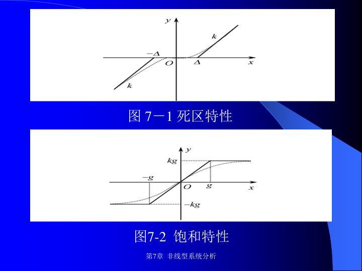 图 7-1 死区特性