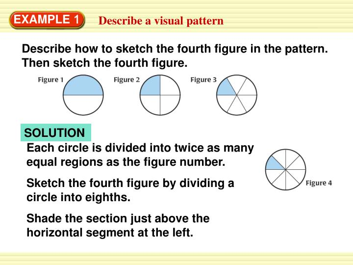 Describe how to sketch the fourth figure in the pattern. Then sketch the fourth figure.