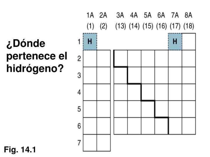 ¿Dónde pertenece el hidrógeno?