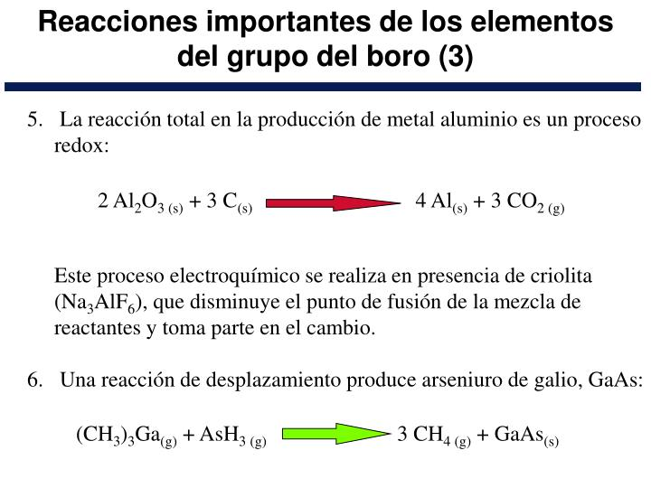 Reacciones importantes de los elementos