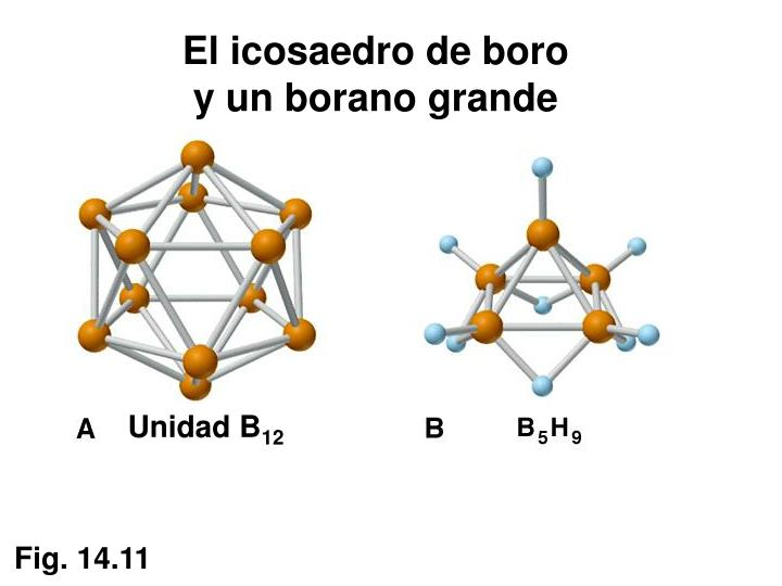 El icosaedro de boro