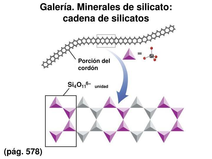 Galería. Minerales de silicato: