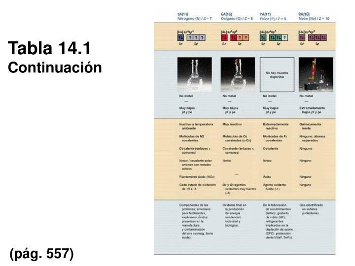 Tabla 14.1