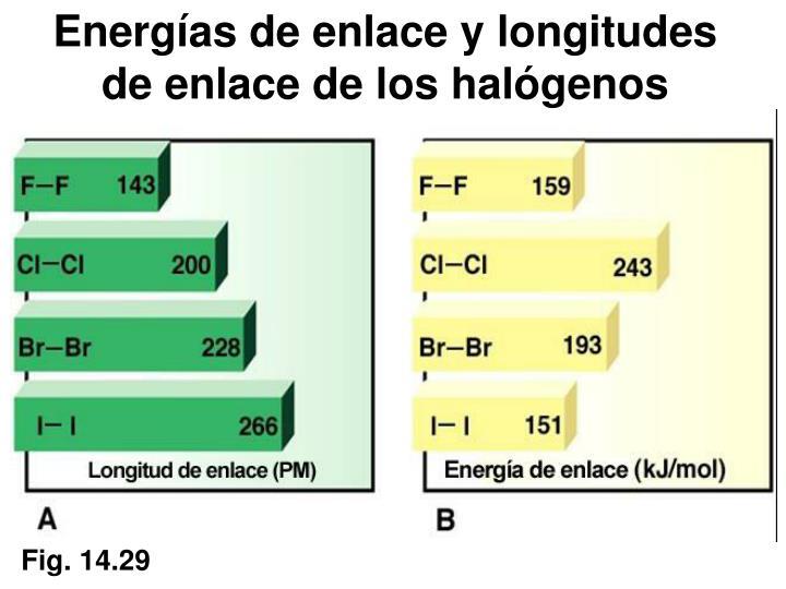 Energías de enlace y longitudes
