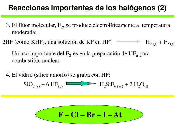 Reacciones importantes de los halógenos (2)