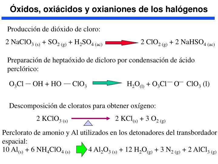 Óxidos, oxiácidos y oxianiones de los halógenos