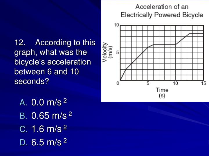 12.According to this graph, what was the bicycles acceleration between 6 and 10 seconds?