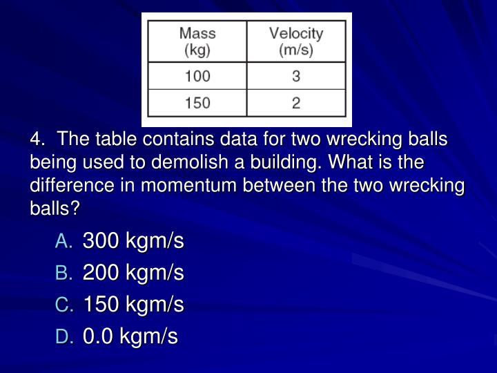 4.  The table contains data for two wrecking balls being used to demolish a building. What is the difference in momentum between the two wrecking balls?