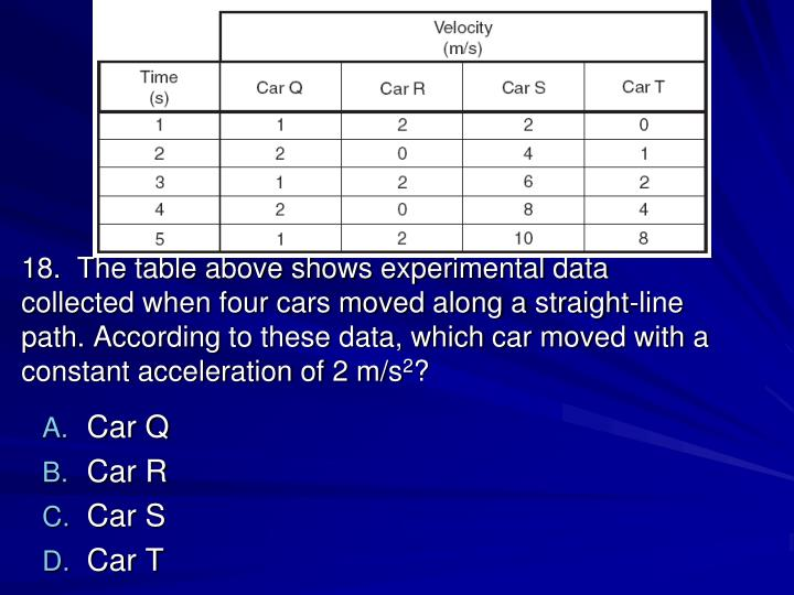 18.  The table above shows experimental data collected when four cars moved along a straight-line path. According to these data, which car moved with a constant acceleration of 2 m/s