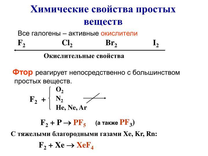 Химические свойства простых веществ