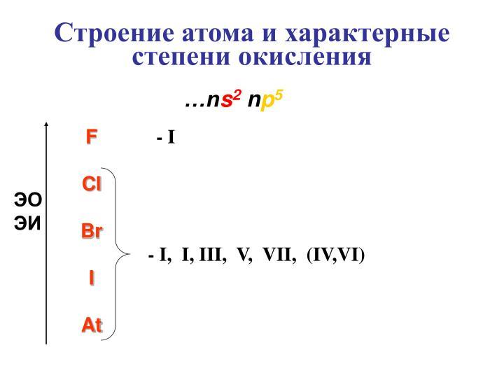 Строение атома и характерные степени окисления
