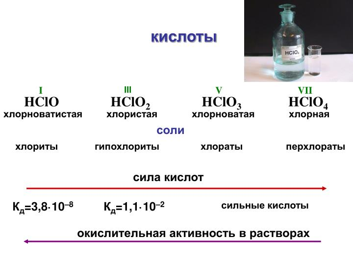кислоты