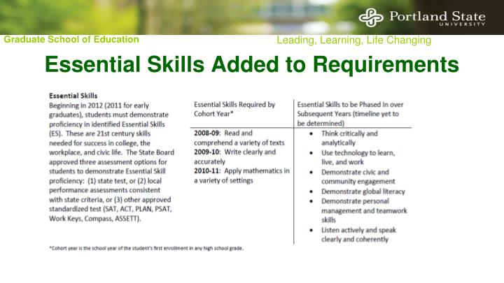 Essential Skills Added to Requirements