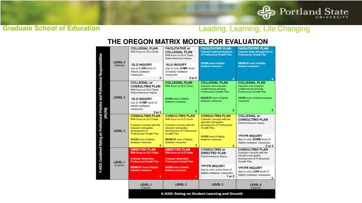 THE OREGON MATRIX MODEL FOR EVALUATION