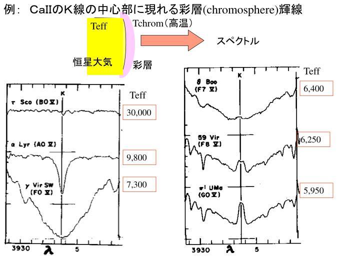 例: CaIIのK線の中心部に現れる彩層