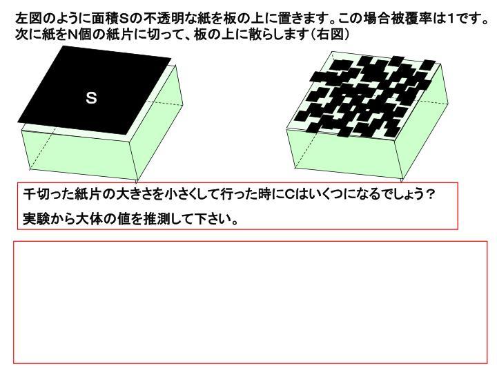 左図のように面積Sの不透明な紙を板の上に置きます。この場合被覆率は1です。次に紙をN個の紙片に切って、板の上に散らします(右図)