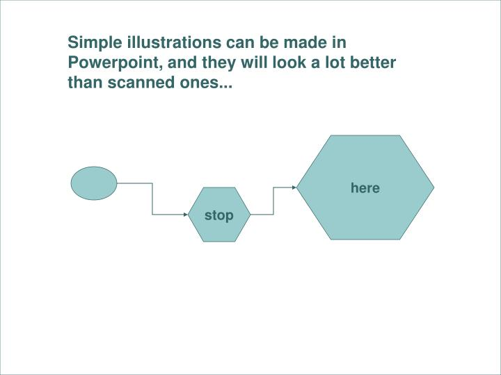 Simple illustrations can be made in Powerpoint, and they will look a lot better than scanned ones...