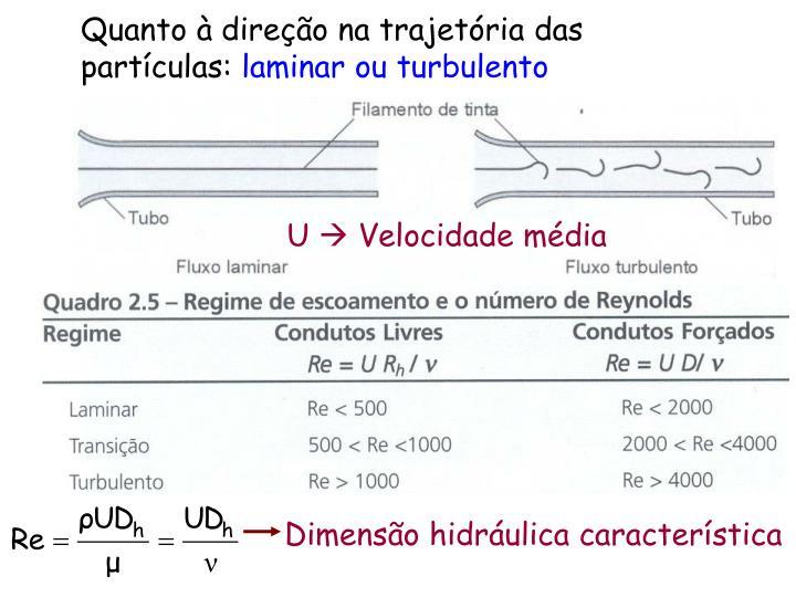 Quanto à direção na trajetória das partículas:
