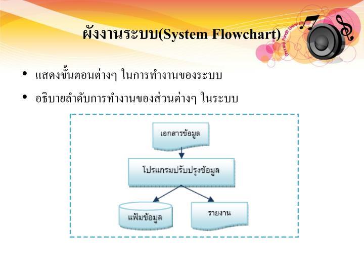ผังงานระบบ(System Flowchart)