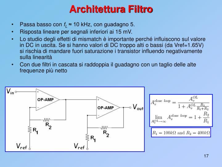 Architettura Filtro